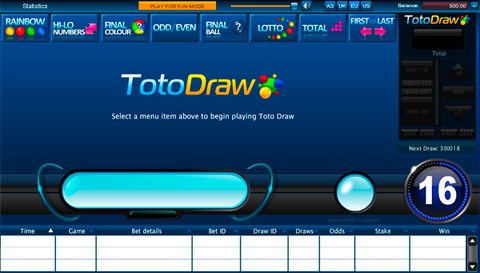 What is Toto Draw? | SBOBET Information Center