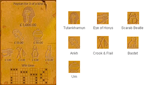 Jewels of Anubis Symbols