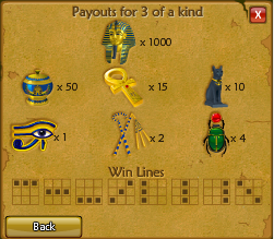 Mini Jewels Of Anubis Lines & Payout