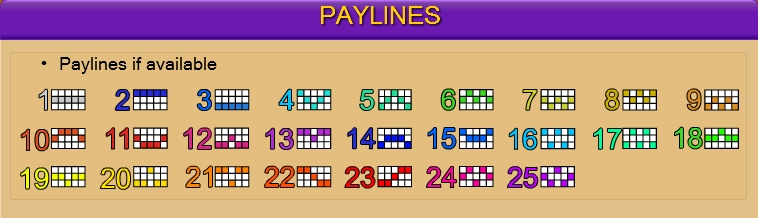 Cup Carnaval Paylines