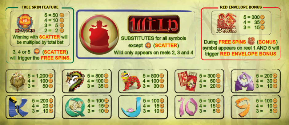 God of Fortune PAYTABLE