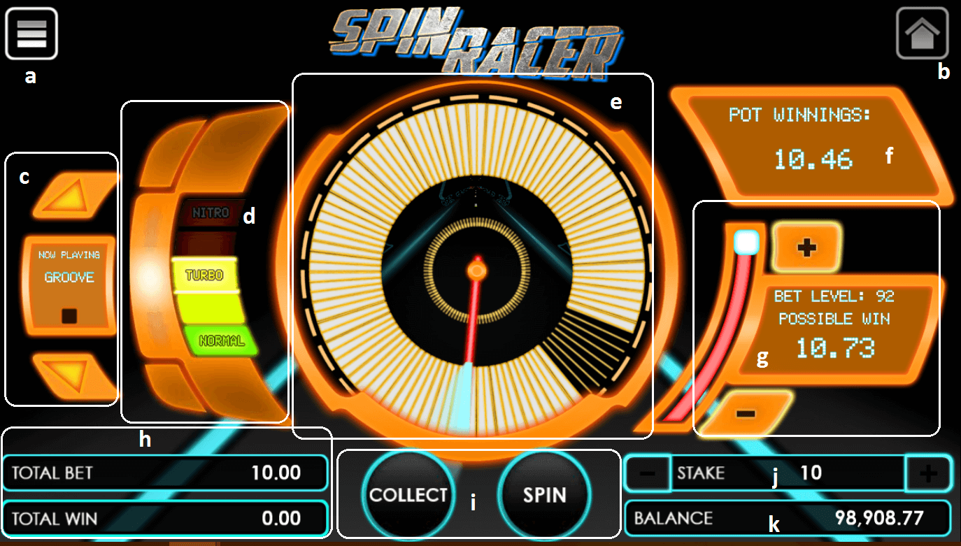 Spin Racer Betting Rules | SBOBET Information Center