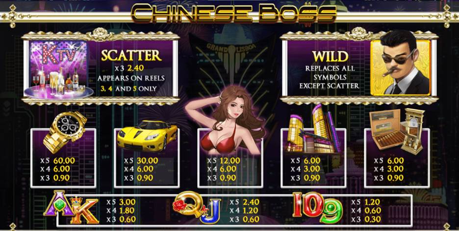 Chinese Boss paytable