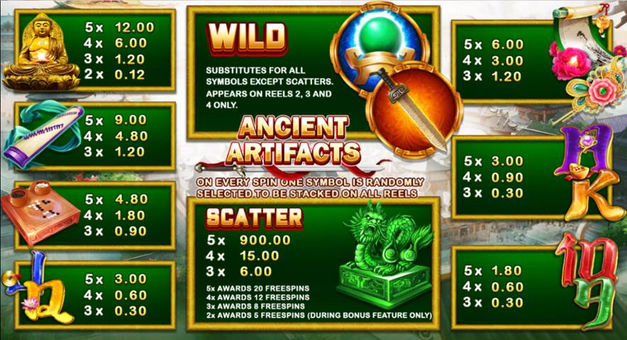 Ancient Artifacts paytable